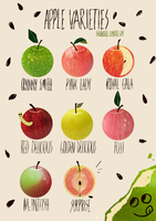 apples! by sachcell