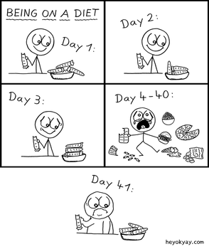 Being on a diet by heyokyay