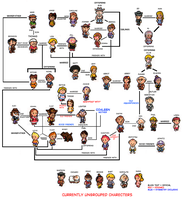Mother 3 Relationship Chart by matilda-caboose