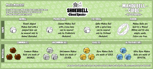 SHOKUBELL Mahou Bells [Species Guides 6] by Cachomon