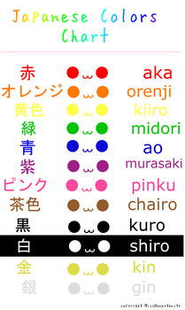 Learn Japanese: Colors by misshoneyvanity