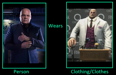 MCU Kingpin wears suit from ASM2 video game by Tito-Mosquito