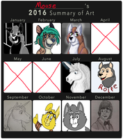 Art Summary 2016 by Its-Mousepelt