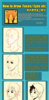 Face Tutorial by nitchzombie