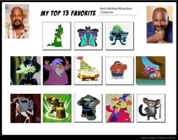 My Top 13 Favorite KMR Characters-example by Toongirl18