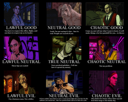 The wolf among us alignment chart by ronmart12