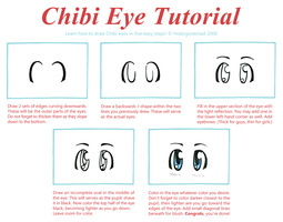 Chibi Eyes Tutorial by hobogonemad