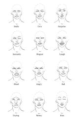 How to Draw Facial Expressions by Tutsplus