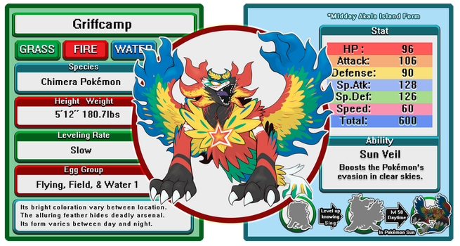 Alola Starters Fusemon Second Stage Day (Updated) by Velink