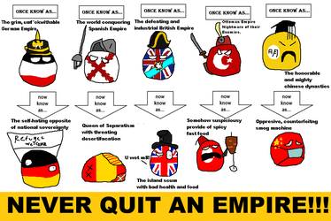 Countryballs never quit an empire part 2 by Disney08