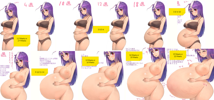 Realistic Pregnancy Expansion: 0-Hyper + Details by OneWingedLegend