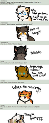 Ask TSC #20 by DevilsRealm
