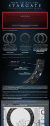 How to use the Stargate PNG's by Peristrophe