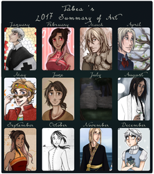 2017 Summary of Art by TabeaBD