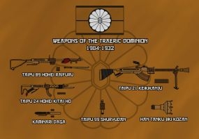 The Weapons of the Traeric Dominion by Tyranio