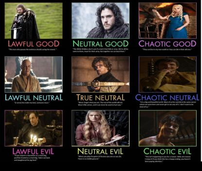 Game of Thrones Character Alignments by suburbantimewaster