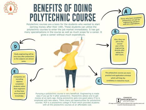 Benefits of Doing Polytechnic Course by pcpolytechnic