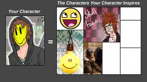 What Smiley face is based off. by yo-go123-k
