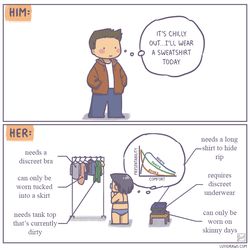 A series of sartorial jigsaw puzzles. by luyidraws