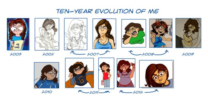 Ten Years of Me! by TamsTheGenkiQueen