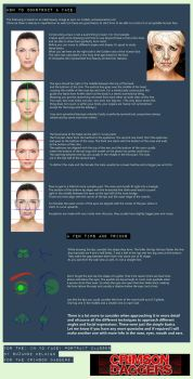 Basics: How to construct a face. by Suzanne-Helmigh