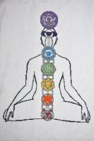 Chakra Diagram by VickitoriaEmbroidery