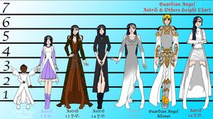 Guardian Angel Astrid and Others Height Chart by TaCDLunaria91
