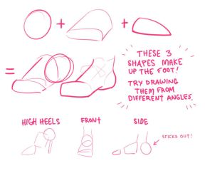 How to draw feet by Lily-Draws