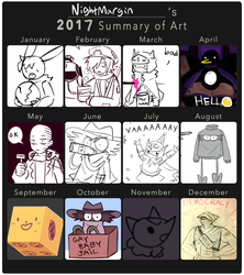2017 summary by NightMargin