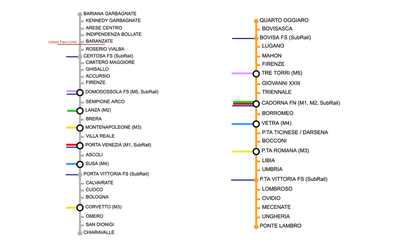 Metro Milano M6 - Metro line proposal by Dom-Bul