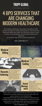 Health care BPO service by Truppglobal
