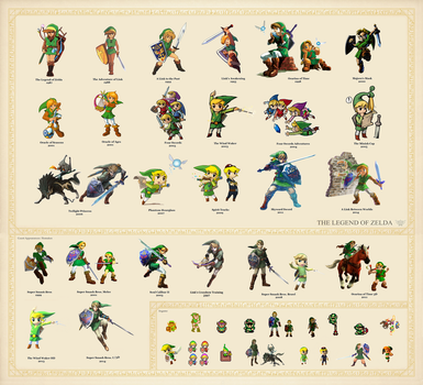 The History of Link Since 1987 Wallpaper by Badwolf101