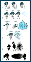 Sailor Rigel: Attack Reference by ChelseaDanger