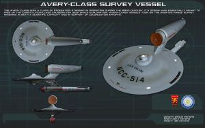 Avery class ortho [New] by unusualsuspex