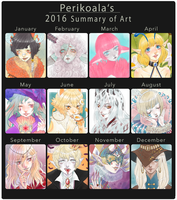 Art Summary 2016 by Perikoala