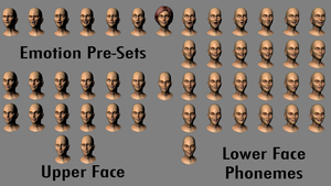 Avatar 01 Facial Belndshapes by VR-Robotica