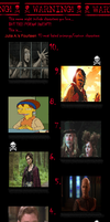 My 10 Most Hated Characters 14 by J-Cat