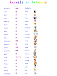 Learn Japanese: Animals by misshoneyvanity