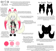 .:Aria Species Reference:. by SakuraGravity