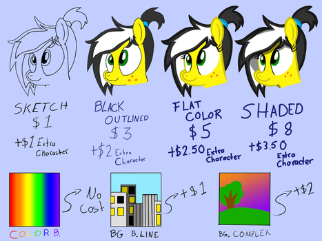 Commissions sheet by Toyminator900