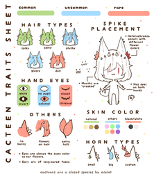 Cacteens: Traits Sheet by miolet