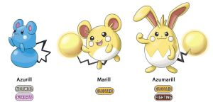 Fakemon: Marill and Azumarill Regional Variant
