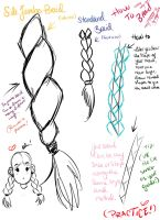 My (messy) Braid Tutorial (SAI) by JassyCoCo