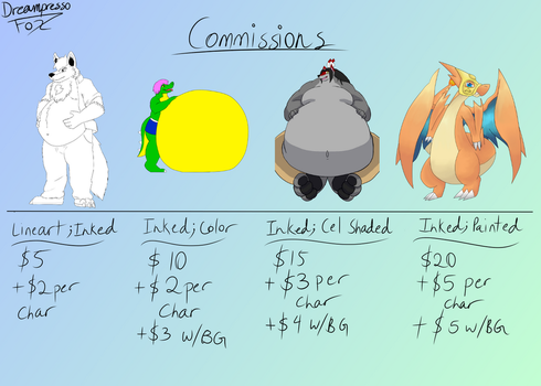 Commission Sheet (Rules are in the description) by DreampressoFox