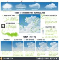 Cloud Tutorial Reference by CGCookie