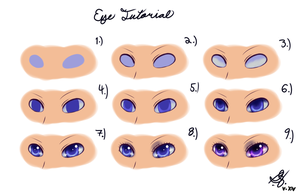 Eye Tutorial by Brandokin-Skyhopper