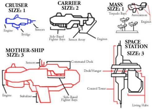 Ship Designs by AIMASTER