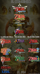 The legend of zelda official nintendo chronology by TomodachiGore