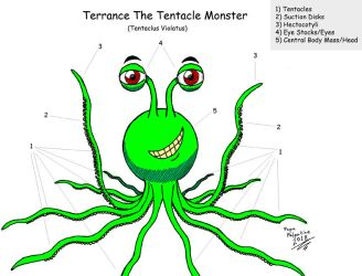 Terrance The Tentacle Monster by papapalpatine2008