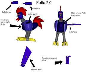 Pollo 2.0 Contest Entry by Peteman12